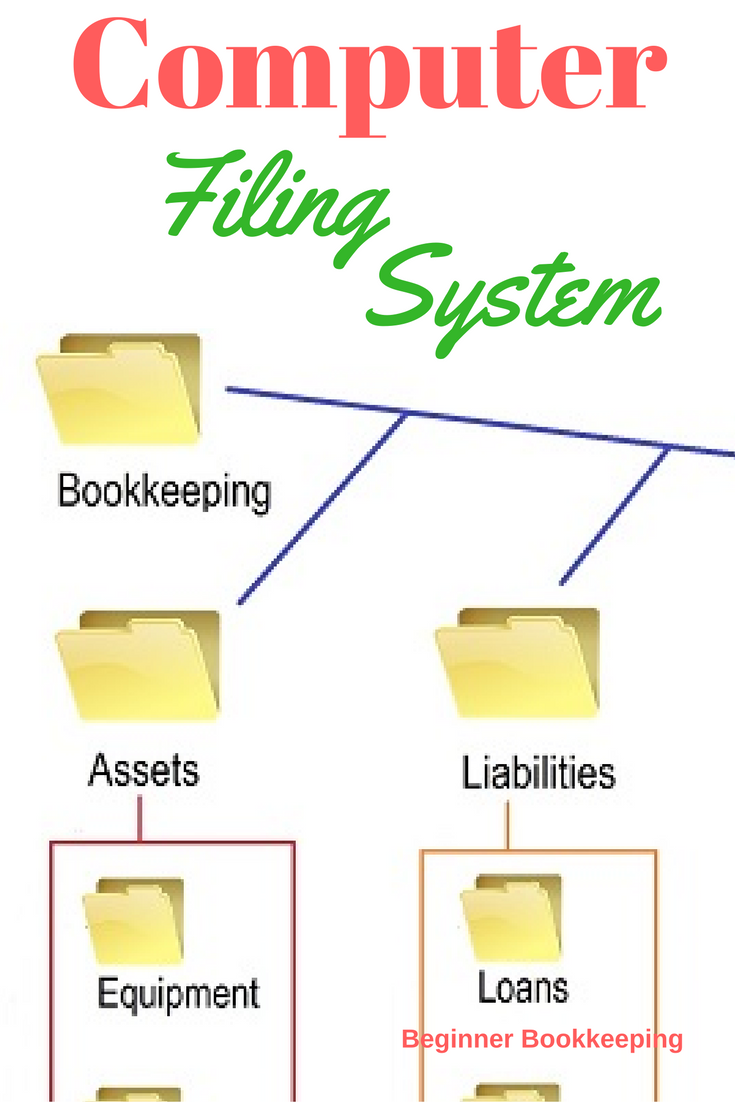 Computer Filing System
