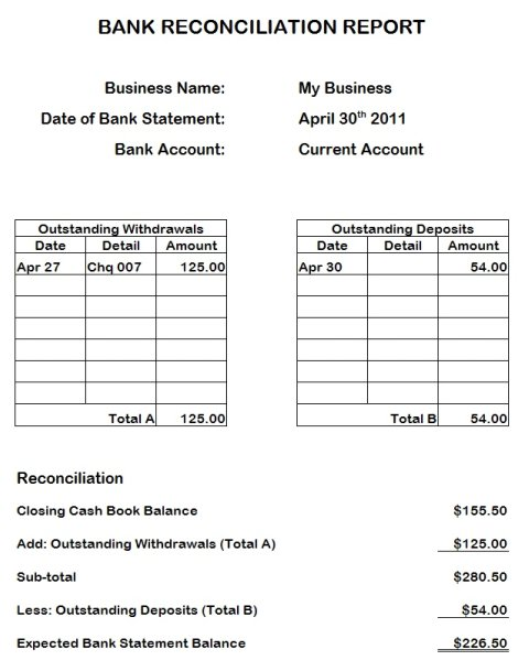 Monthly Bank Statement Template Datariouruguay