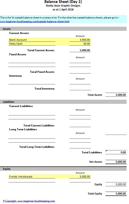 Sample balance sheet basic balance sheet example day 1 friedricerecipe Image collections