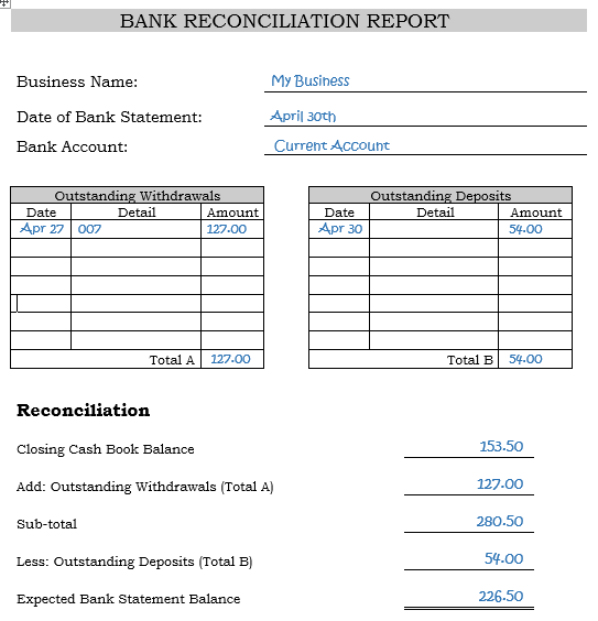 Completed Example of Bank Reconciliation Statement Form