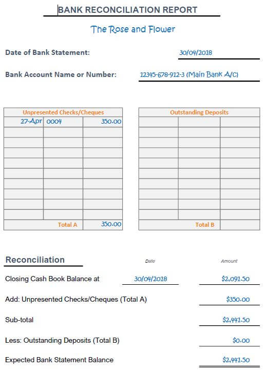 Example of bank reconciliation worksheet format to get the cashbook and bank statement to balance