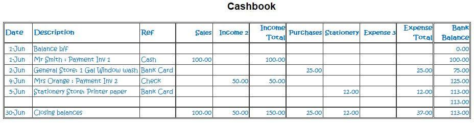 Detailed Cashbook