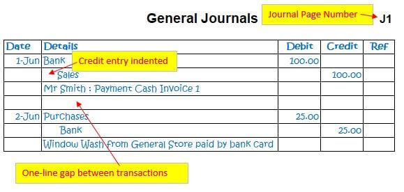 General Journal Screenshot