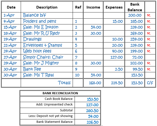 Example of Bank Reconciliation Statement below a Cashbook Spreadsheet
