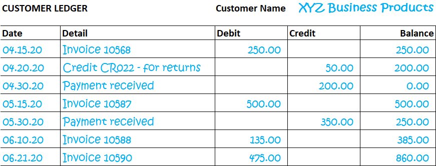 accounts receivable definition plus free forms