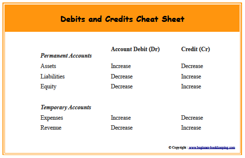 Free credit & debit memo template for excel.