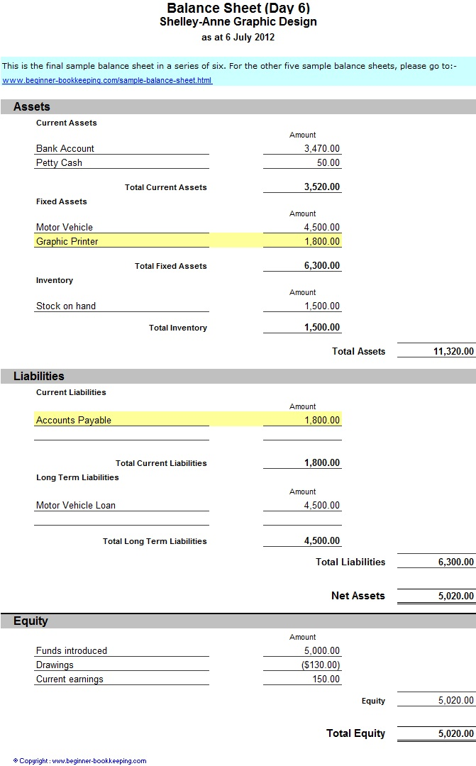 Sample Balance Sheet – Opening Balance Sheet Template