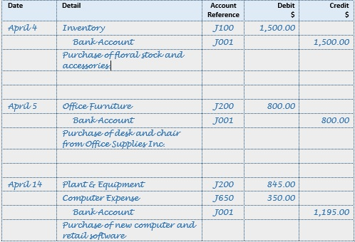 accounting journal entries examples