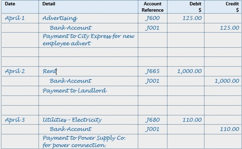Payroll accounting june 2017 images of payroll accounting entries pdf fandeluxe Images