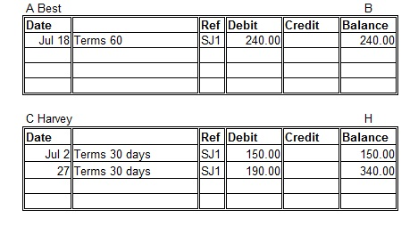 Account ledger format pdf