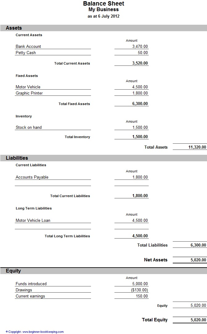 Beginner Bookkeeping  Free Printable Balance Sheet Template