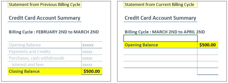 What are the different balances on a credit card statement?