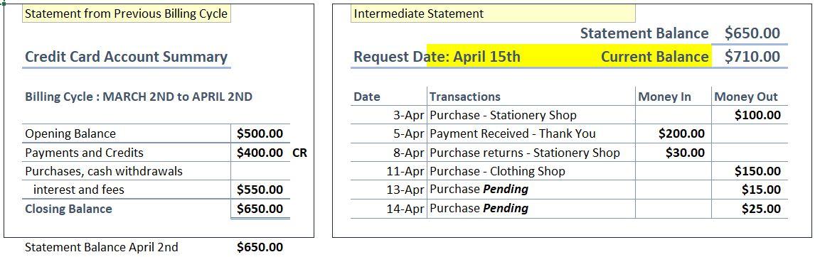 Statement Credit Card Balance vs Current Credit Card Balance