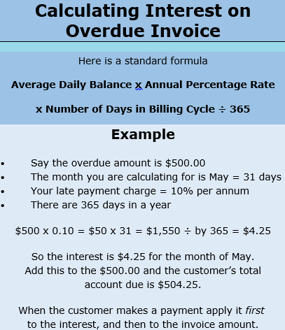 Calculating Interest on Overdue Invoice