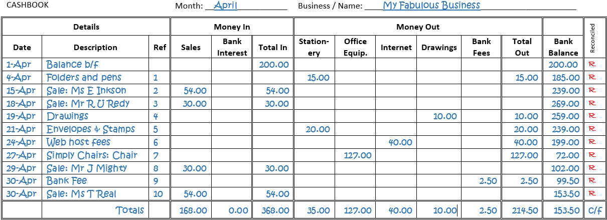basic accounting spreadsheet single entry bookkeeping