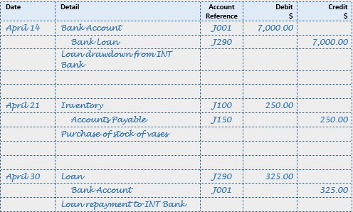 Accounting Journal Entries Liabilities