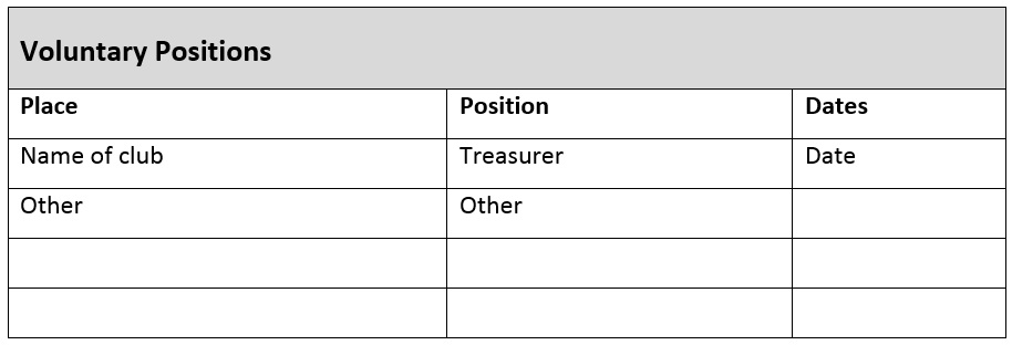 Bookkeeping Resume Voluntary Positions
