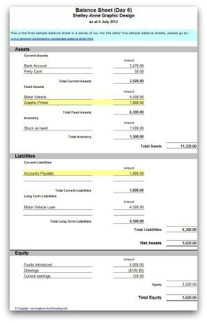 Example of Balance Sheet